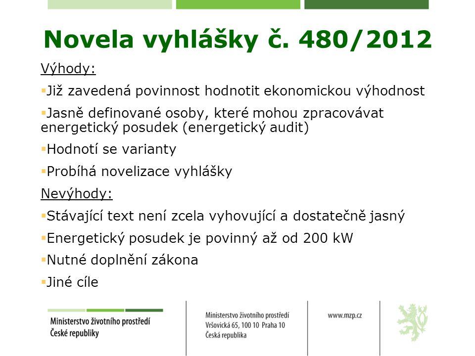 Novela vyhlášky č. 480/2012 Výhody:  Již zavedená povinnost hodnotit ekonomickou výhodnost  Jasně definované osoby, které mohou zpracovávat energeti