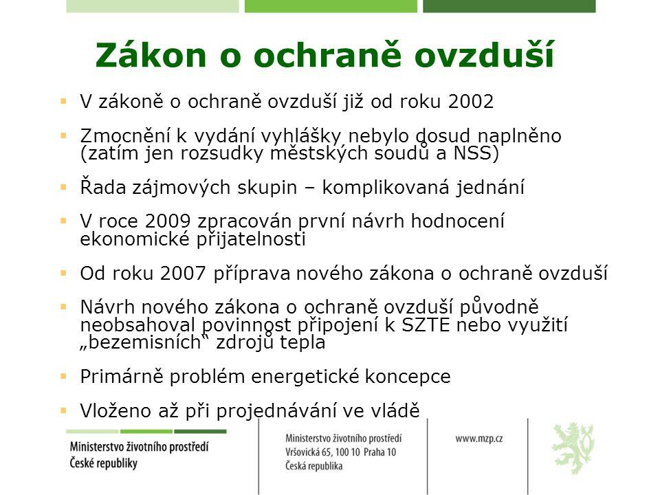 Zákon o ochraně ovzduší  V zákoně o ochraně ovzduší již od roku 2002  Zmocnění k vydání vyhlášky nebylo dosud naplněno (zatím jen rozsudky městských