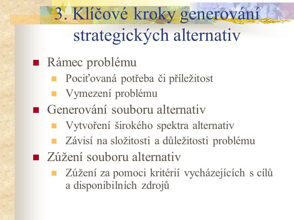 3. Klíčové kroky generování strategických alternativ Rámec problému Pociťovaná potřeba či příležitost Vymezení problému Generování souboru alternativ