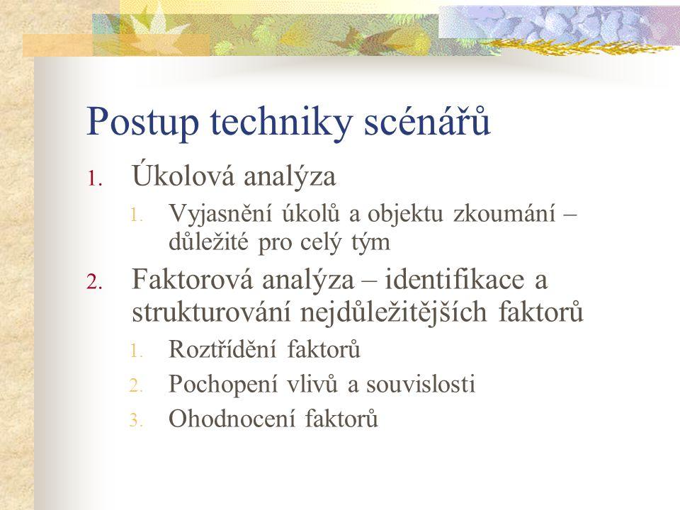Postup techniky scénářů 1. Úkolová analýza 1. Vyjasnění úkolů a objektu zkoumání – důležité pro celý tým 2. Faktorová analýza – identifikace a struktu