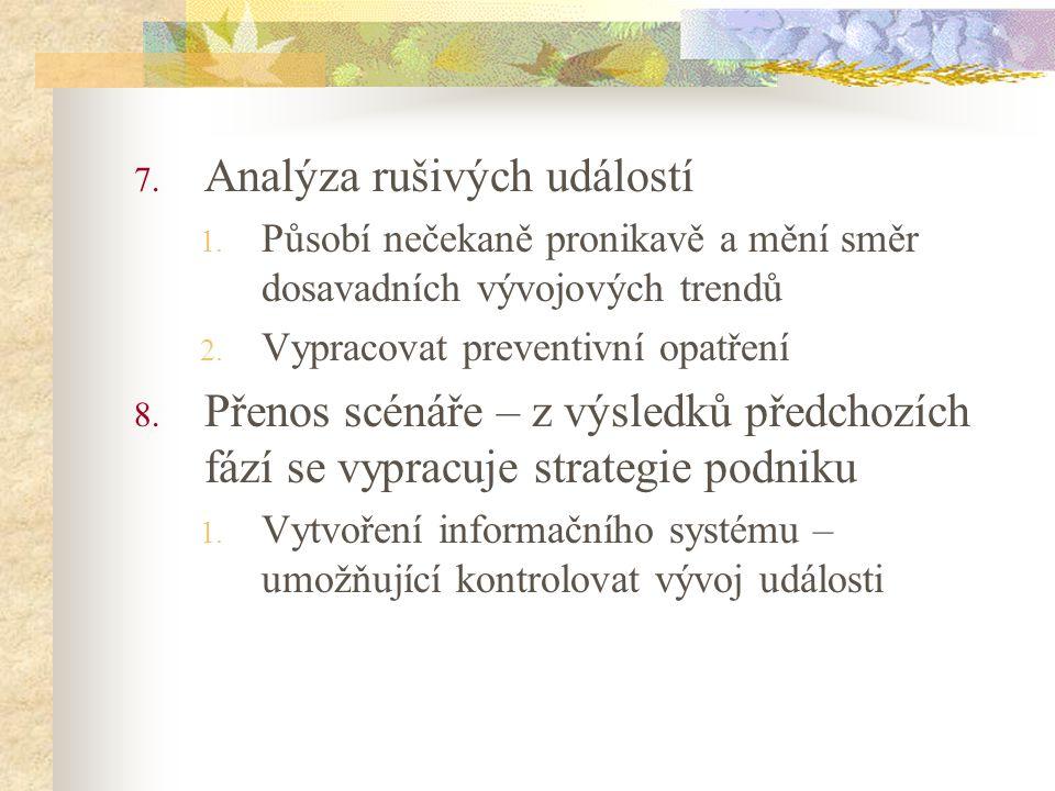 7. Analýza rušivých událostí 1. Působí nečekaně pronikavě a mění směr dosavadních vývojových trendů 2. Vypracovat preventivní opatření 8. Přenos scéná