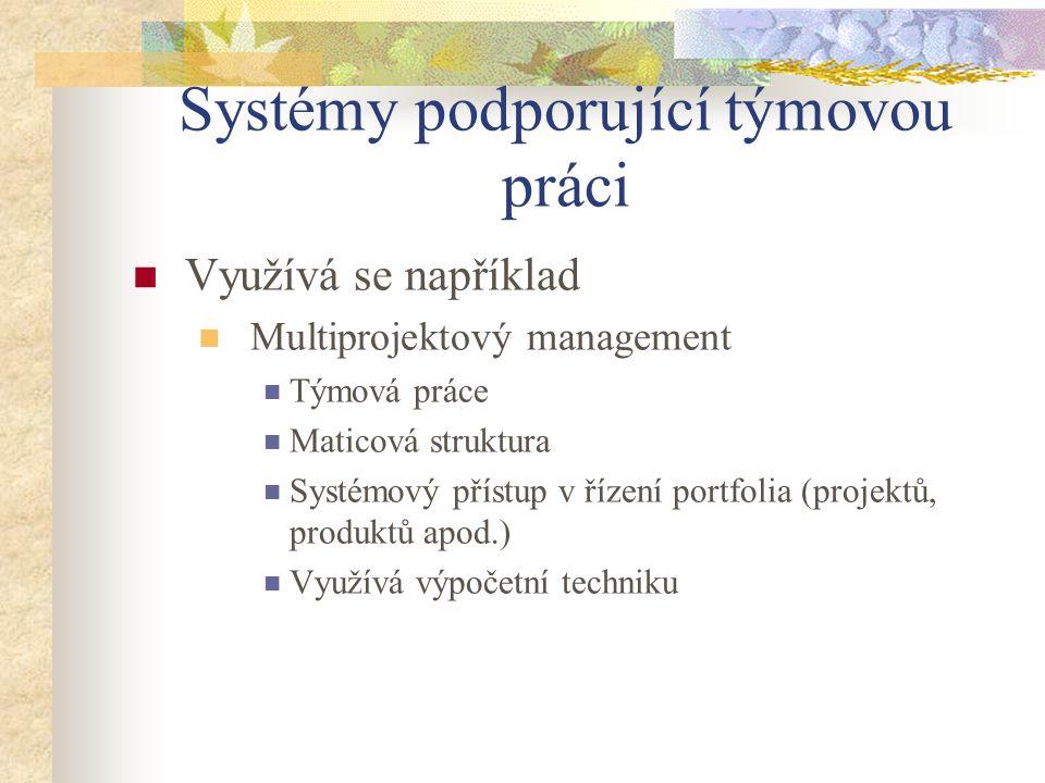 Systémy podporující týmovou práci Využívá se například Multiprojektový management Týmová práce Maticová struktura Systémový přístup v řízení portfolia