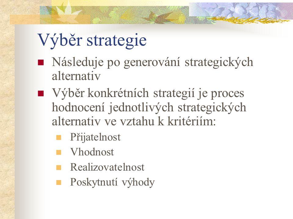 Výběr strategie Následuje po generování strategických alternativ Výběr konkrétních strategií je proces hodnocení jednotlivých strategických alternativ