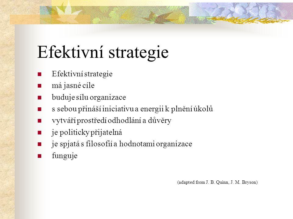 Efektivní strategie má jasné cíle buduje sílu organizace s sebou přináší iniciativu a energii k plnění úkolů vytváří prostředí odhodlání a důvěry je p