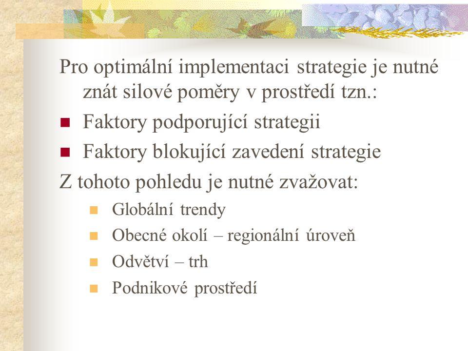 Pro optimální implementaci strategie je nutné znát silové poměry v prostředí tzn.: Faktory podporující strategii Faktory blokující zavedení strategie