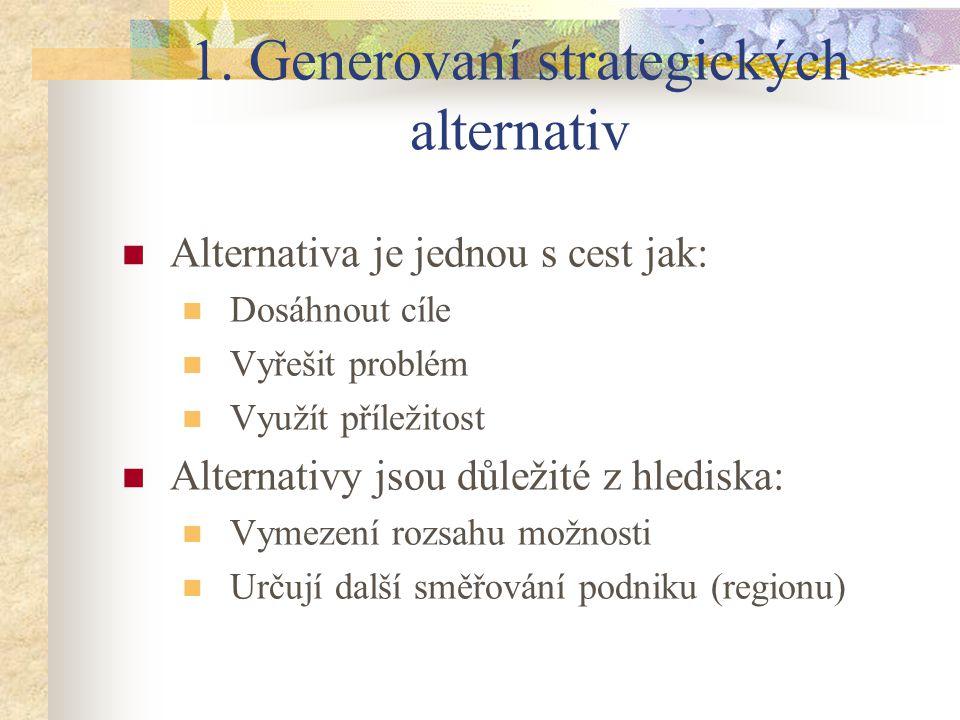 1. Generovaní strategických alternativ Alternativa je jednou s cest jak: Dosáhnout cíle Vyřešit problém Využít příležitost Alternativy jsou důležité z
