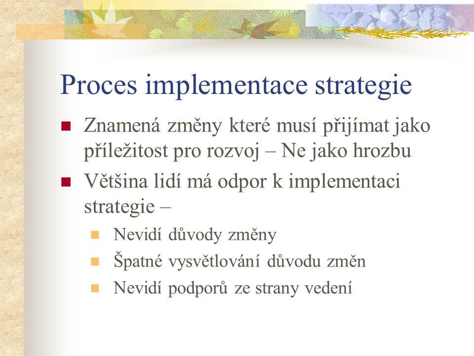 Proces implementace strategie Znamená změny které musí přijímat jako příležitost pro rozvoj – Ne jako hrozbu Většina lidí má odpor k implementaci stra