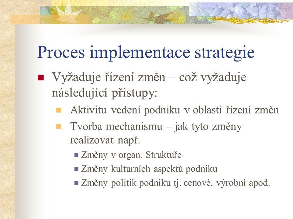 Proces implementace strategie Vyžaduje řízení změn – což vyžaduje následující přístupy: Aktivitu vedení podniku v oblasti řízení změn Tvorba mechanism