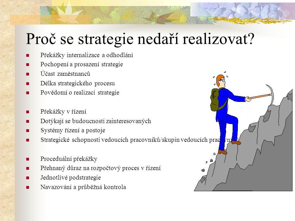 Proč se strategie nedaří realizovat? Překážky internalizace a odhodlání Pochopení a prosazení strategie Účast zaměstnanců Délka strategického procesu