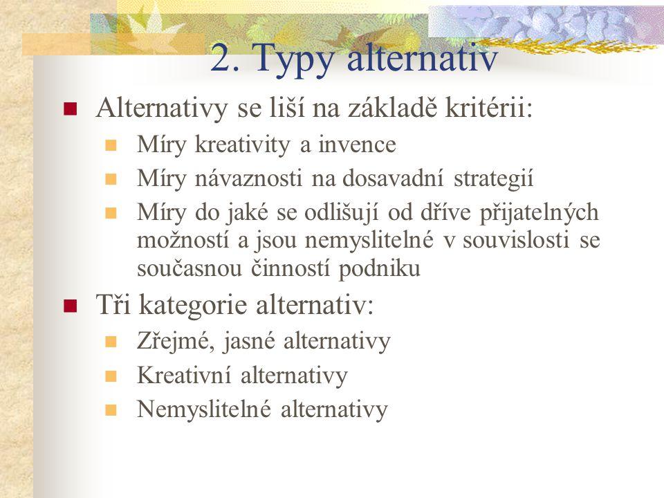 2. Typy alternativ Alternativy se liší na základě kritérii: Míry kreativity a invence Míry návaznosti na dosavadní strategií Míry do jaké se odlišují