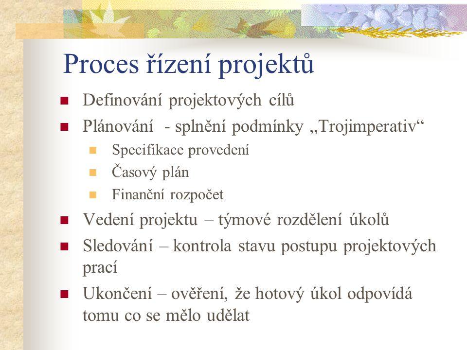 """Proces řízení projektů Definování projektových cílů Plánování - splnění podmínky """"Trojimperativ"""" Specifikace provedení Časový plán Finanční rozpočet V"""