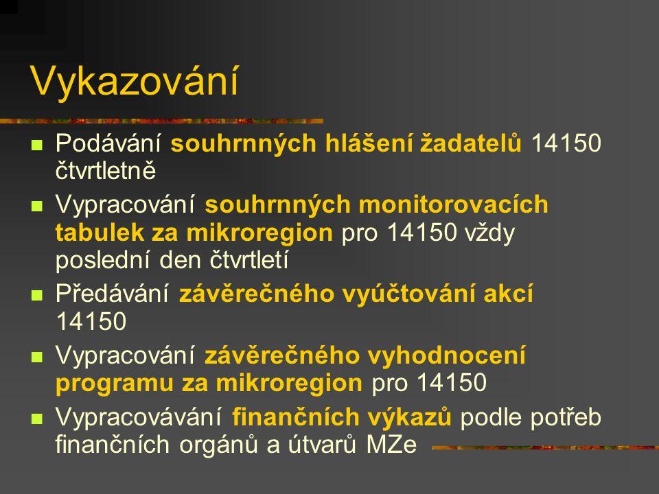 Vykazování Podávání souhrnných hlášení žadatelů 14150 čtvrtletně Vypracování souhrnných monitorovacích tabulek za mikroregion pro 14150 vždy poslední den čtvrtletí Předávání závěrečného vyúčtování akcí 14150 Vypracování závěrečného vyhodnocení programu za mikroregion pro 14150 Vypracovávání finančních výkazů podle potřeb finančních orgánů a útvarů MZe