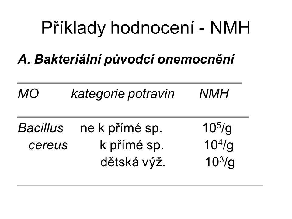 Příklady hodnocení - NMH A. Bakteriální původci onemocnění _______________________________ MO kategorie potravin NMH ________________________________
