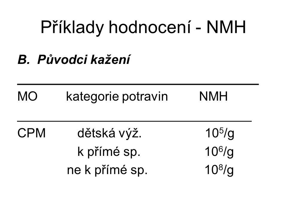Příklady hodnocení - NMH B. Původci kažení __________________________________ MO kategorie potravin NMH _________________________________ CPM dětská v