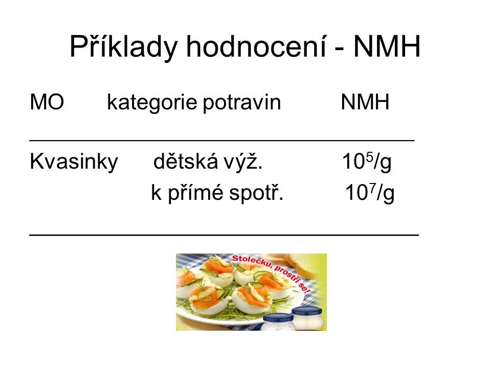 Příklady hodnocení - NMH MO kategorie potravin NMH ____________________________________ Kvasinky dětská výž. 10 5 /g k přímé spotř. 10 7 /g __________