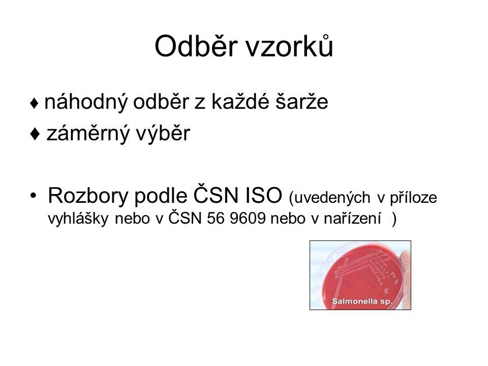 Odběr vzorků ♦ náhodný odběr z každé šarže ♦ záměrný výběr Rozbory podle ČSN ISO (uvedených v příloze vyhlášky nebo v ČSN 56 9609 nebo v nařízení )