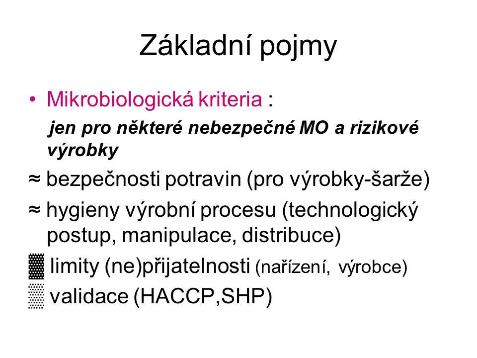 Základní pojmy Mikrobiologická kriteria : jen pro některé nebezpečné MO a rizikové výrobky ≈ bezpečnosti potravin (pro výrobky-šarže) ≈ hygieny výrobn