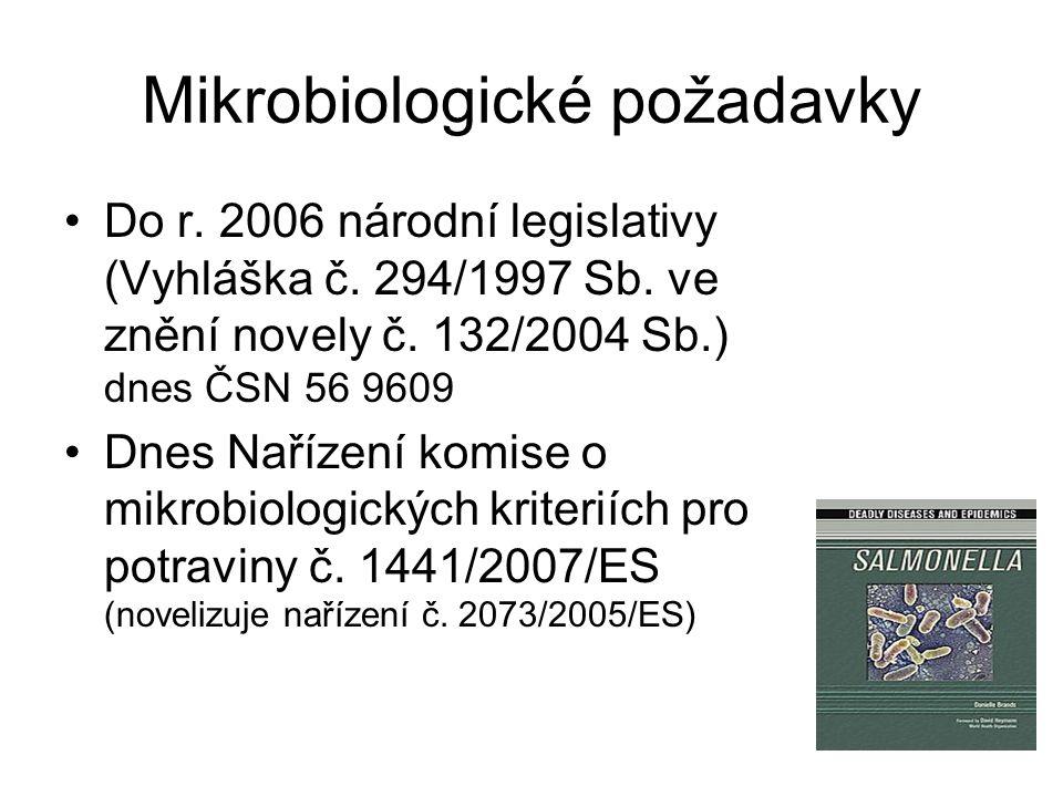 Mikrobiologické požadavky Do r. 2006 národní legislativy (Vyhláška č. 294/1997 Sb. ve znění novely č. 132/2004 Sb.) dnes ČSN 56 9609 Dnes Nařízení kom