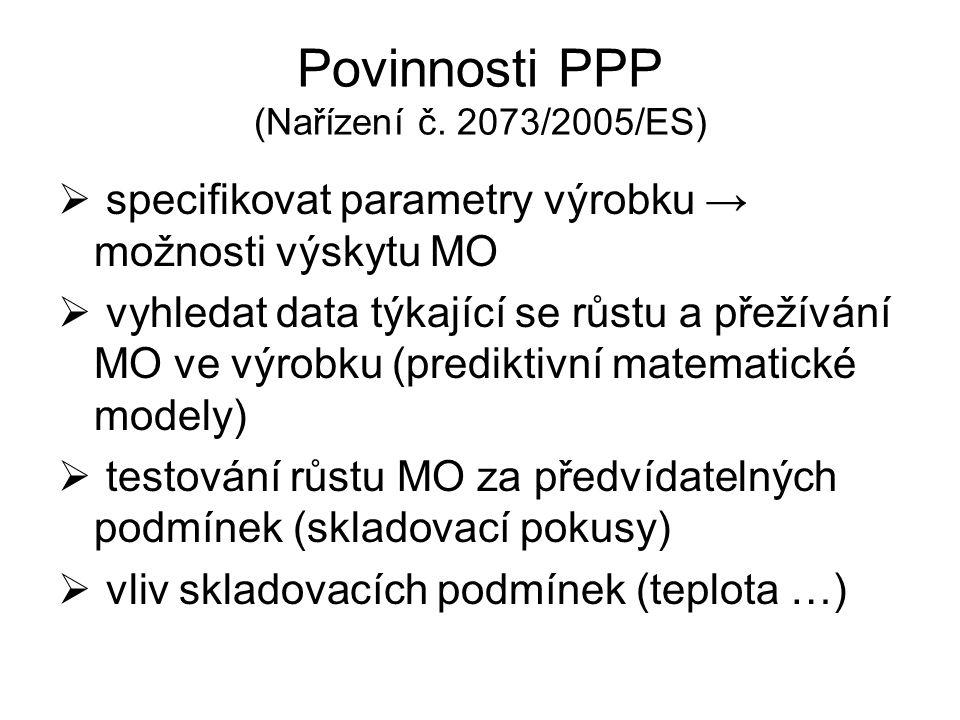 Povinnosti PPP (Nařízení č. 2073/2005/ES)  specifikovat parametry výrobku → možnosti výskytu MO  vyhledat data týkající se růstu a přežívání MO ve v