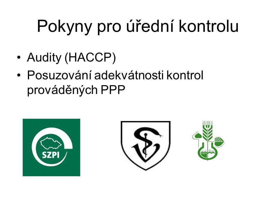 Pokyny pro úřední kontrolu Audity (HACCP) Posuzování adekvátnosti kontrol prováděných PPP