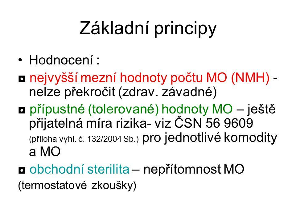 Základní principy Hodnocení : ◘ nejvyšší mezní hodnoty počtu MO (NMH) - nelze překročit (zdrav. závadné) ◘ přípustné (tolerované) hodnoty MO – ještě p