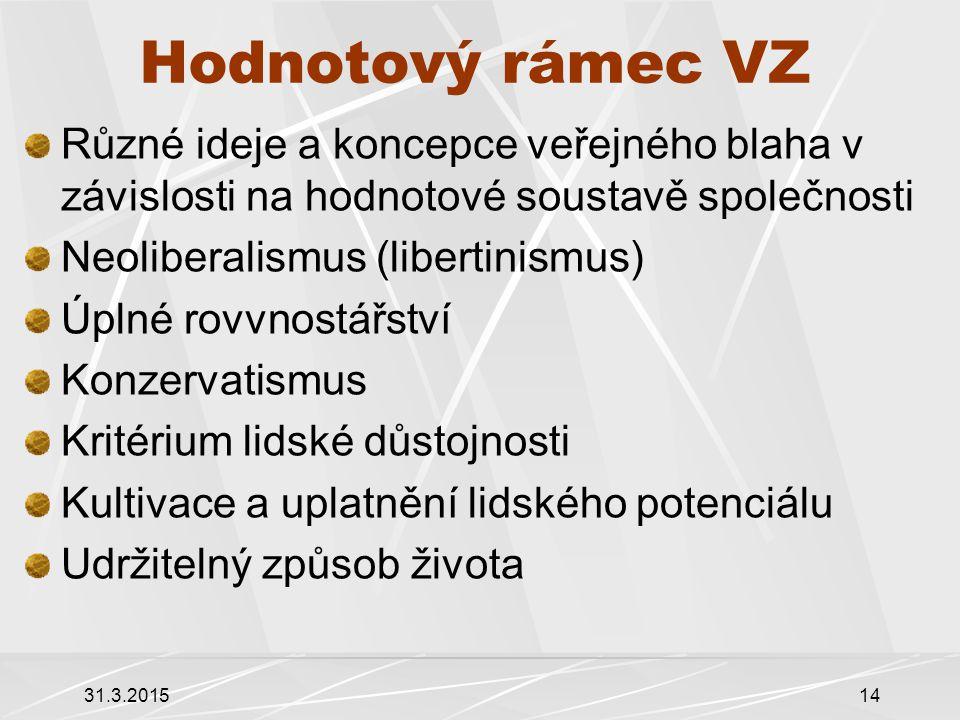 Hodnotový rámec VZ Různé ideje a koncepce veřejného blaha v závislosti na hodnotové soustavě společnosti Neoliberalismus (libertinismus) Úplné rovvnostářství Konzervatismus Kritérium lidské důstojnosti Kultivace a uplatnění lidského potenciálu Udržitelný způsob života 31.3.201514