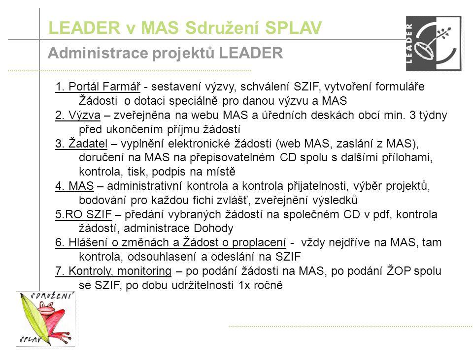 LEADER v MAS Sdružení SPLAV Administrace projektů LEADER 1.