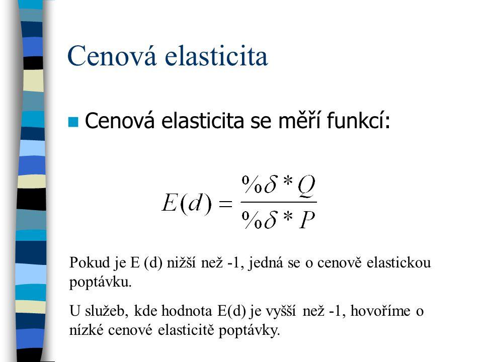Cenová elasticita Cenová elasticita se měří funkcí: Pokud je E (d) nižší než -1, jedná se o cenově elastickou poptávku. U služeb, kde hodnota E(d) je