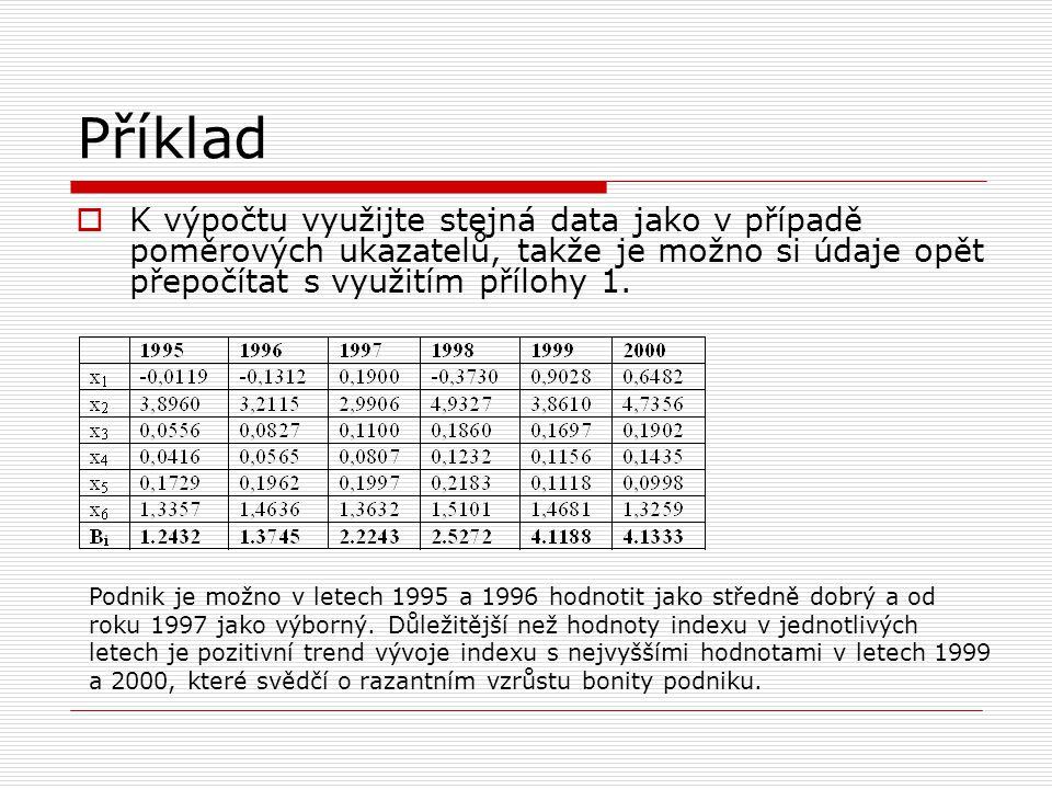 Příklad  K výpočtu využijte stejná data jako v případě poměrových ukazatelů, takže je možno si údaje opět přepočítat s využitím přílohy 1. Podnik je