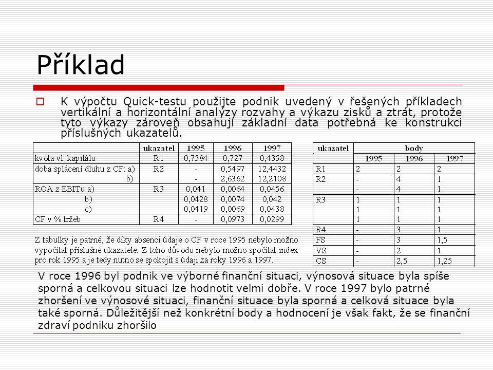 Příklad  K výpočtu Quick-testu použijte podnik uvedený v řešených příkladech vertikální a horizontální analýzy rozvahy a výkazu zisků a ztrát, protož