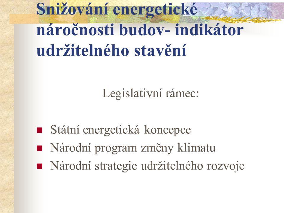 Snižování energetické náročnosti budov- indikátor udržitelného stavění Legislativní rámec: Státní energetická koncepce Národní program změny klimatu Národní strategie udržitelného rozvoje