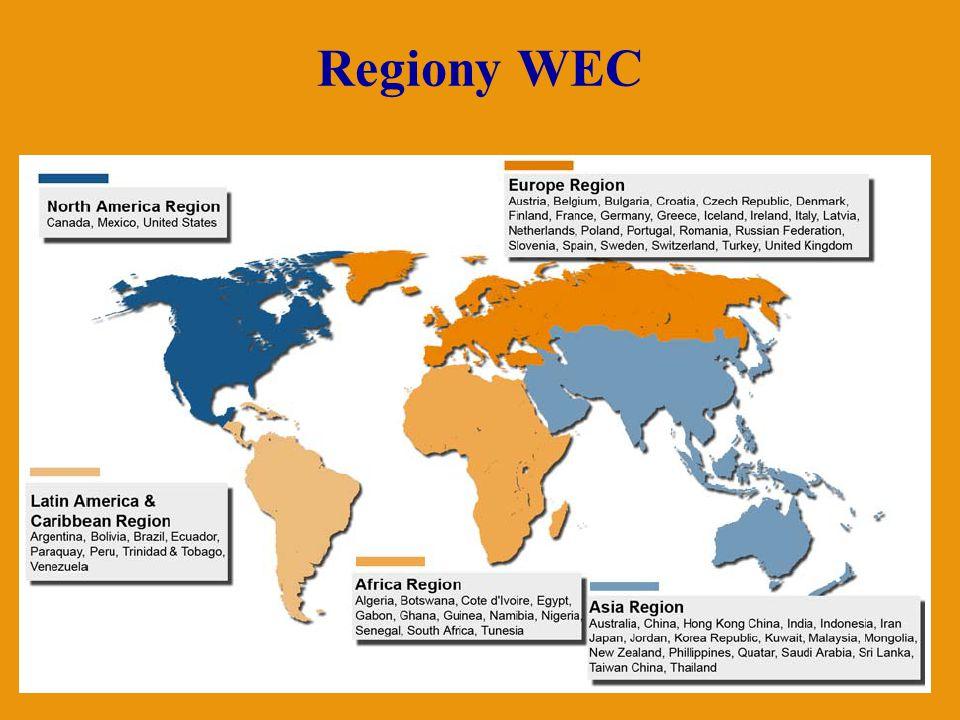 Regiony WEC