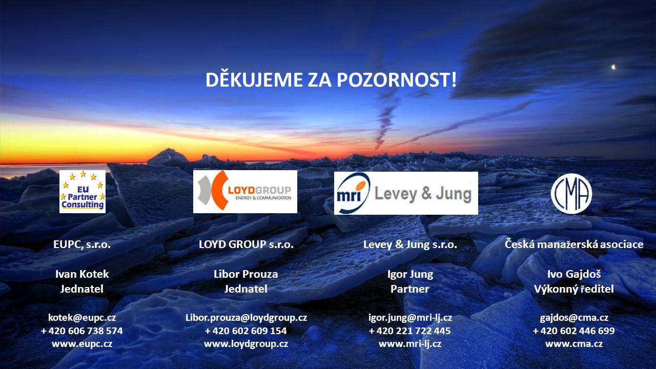 DĚKUJEME ZA POZORNOST! EUPC, s.r.o. Ivan Kotek Jednatel kotek@eupc.cz + 420 606 738 574 www.eupc.cz LOYD GROUP s.r.o. Libor Prouza Jednatel Libor.prou