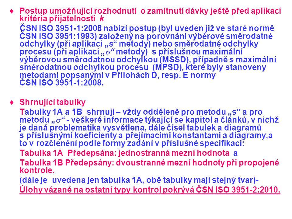  Postup umožňující rozhodnutí o zamítnutí dávky ještě před aplikací kritéria přijatelnosti k ČSN ISO 3951-1:2008 nabízí postup (byl uveden již ve sta