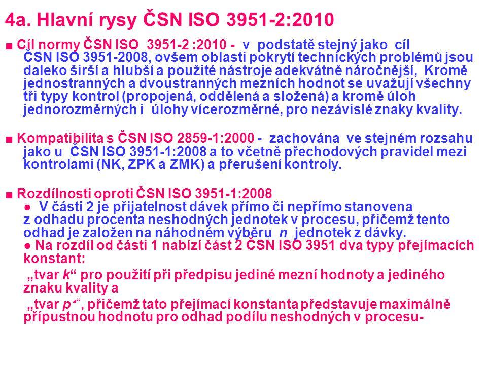 4a. Hlavní rysy ČSN ISO 3951-2:2010 ■ Cíl normy ČSN ISO 3951-2 :2010 - v podstatě stejný jako cíl ČSN ISO 3951-2008, ovšem oblasti pokrytí technických