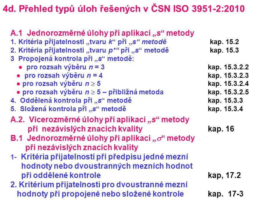 """4d. Přehled typů úloh řešených v ČSN ISO 3951-2:2010 A.1 Jednorozměrné úlohy při aplikaci """"s"""" metody 1. Kritéria přijatelnosti """"tvaru k"""" při """"s"""" metod"""