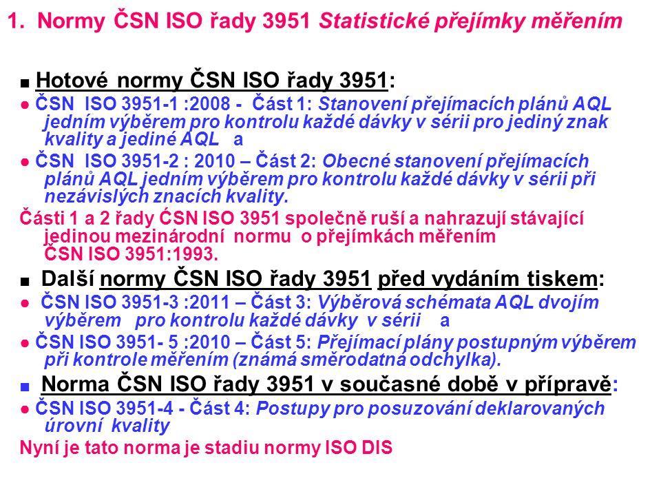 1. Normy ČSN ISO řady 3951 Statistické přejímky měřením ■ Hotové normy ČSN ISO řady 3951: ● ČSN ISO 3951-1 :2008 - Část 1: Stanovení přejímacích plánů