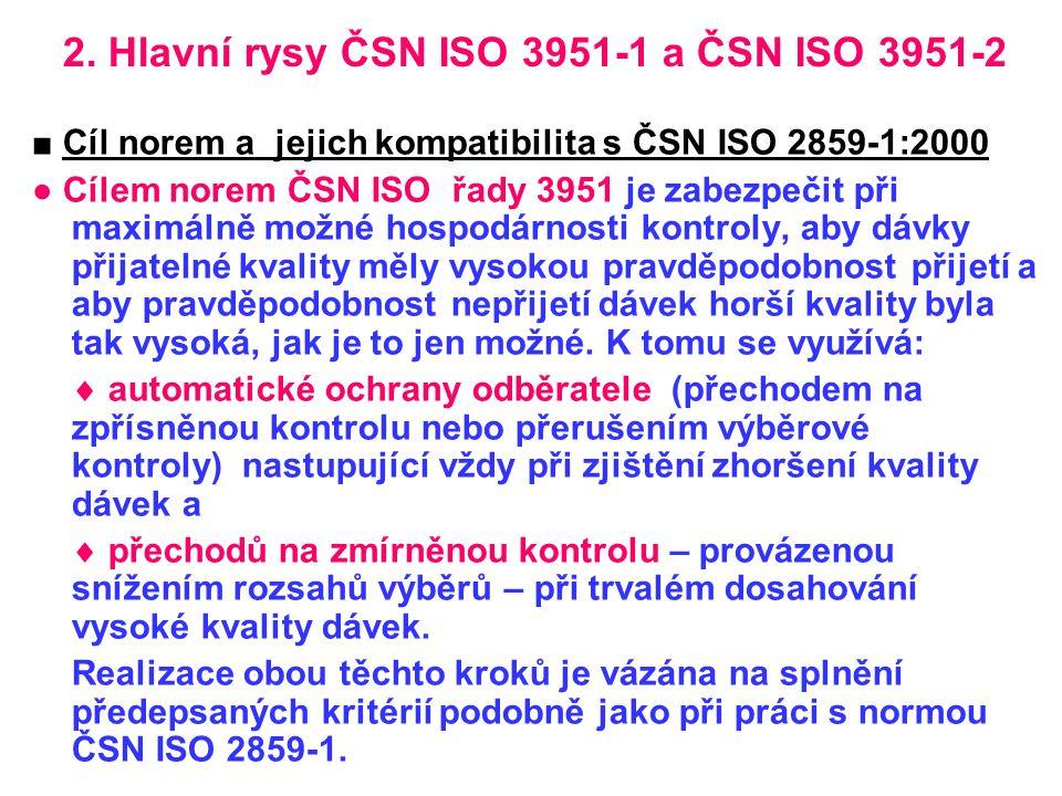 2. Hlavní rysy ČSN ISO 3951-1 a ČSN ISO 3951-2 ■ Cíl norem a jejich kompatibilita s ČSN ISO 2859-1:2000 ● Cílem norem ČSN ISO řady 3951 je zabezpečit