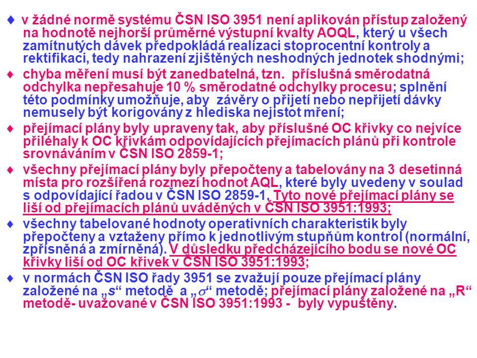  v žádné normě systému ČSN ISO 3951 není aplikován přístup založený na hodnotě nejhorší průměrné výstupní kvalty AOQL, který u všech zamítnutých dáve