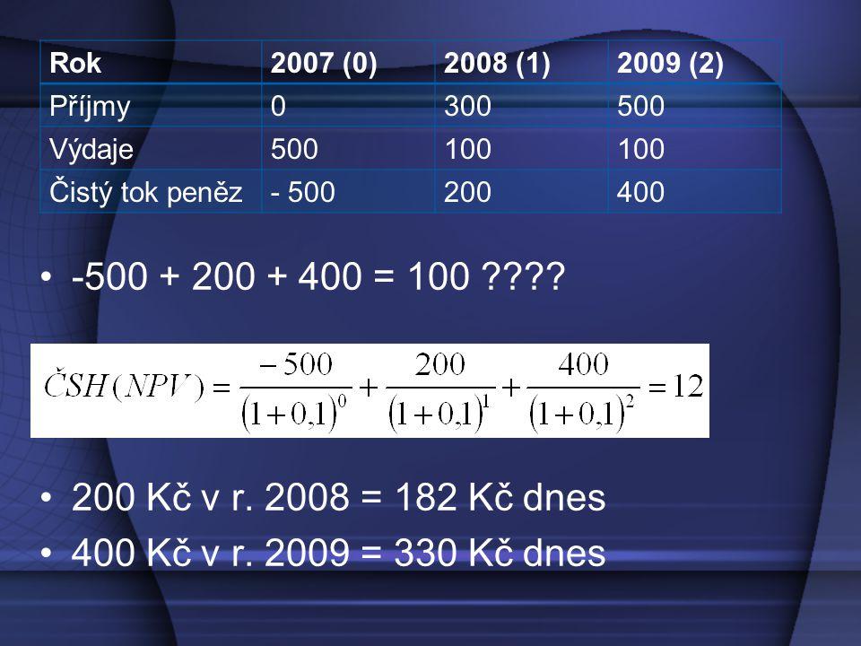 Rok2007 (0)2008 (1)2009 (2) Příjmy0300500 Výdaje500100 Čistý tok peněz- 500200400 -500 + 200 + 400 = 100 ???? 200 Kč v r. 2008 = 182 Kč dnes 400 Kč v