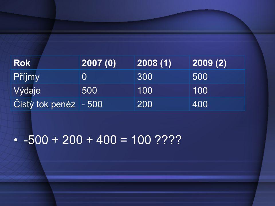 Rok2007 (0)2008 (1)2009 (2) Příjmy0300500 Výdaje500100 Čistý tok peněz- 500200400 -500 + 200 + 400 = 100 ????