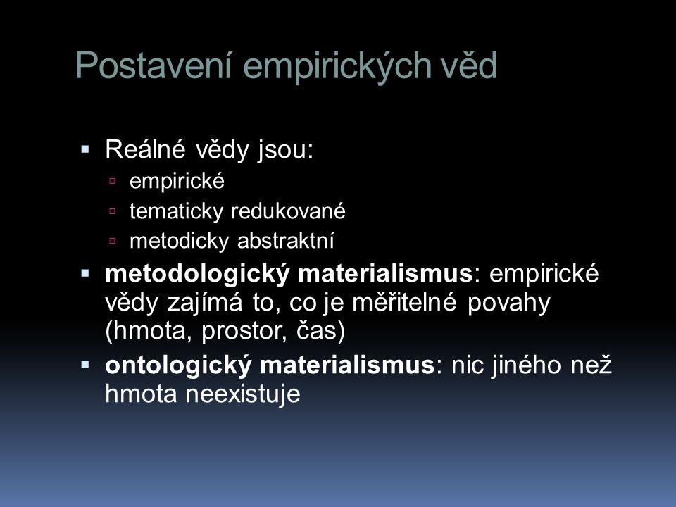 Postavení empirických věd RReálné vědy jsou: eempirické ttematicky redukované mmetodicky abstraktní mmetodologický materialismus: empirické vědy zajímá to, co je měřitelné povahy (hmota, prostor, čas) oontologický materialismus: nic jiného než hmota neexistuje