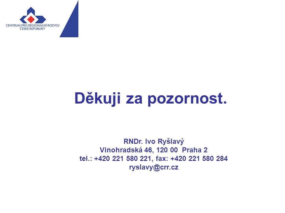 Děkuji za pozornost. RNDr. Ivo Ryšlavý Vinohradská 46, 120 00 Praha 2 tel.: +420 221 580 221, fax: +420 221 580 284 ryslavy@crr.cz