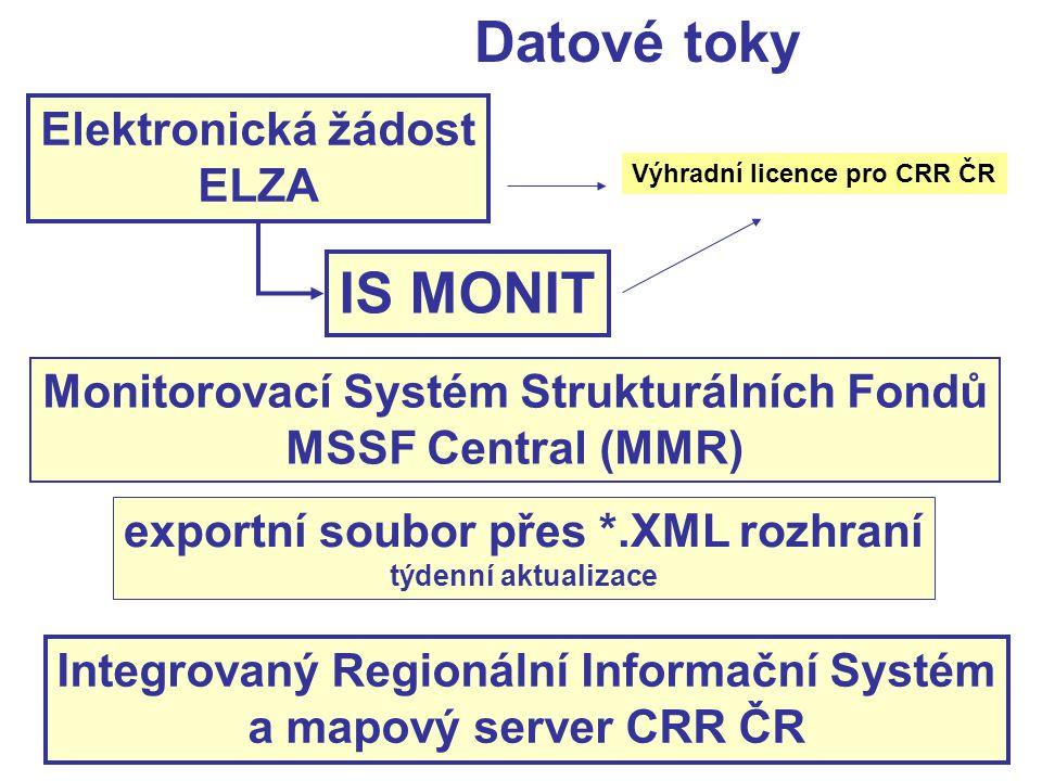 Elektronická žádost ELZA IS MONIT Monitorovací Systém Strukturálních Fondů MSSF Central (MMR) exportní soubor přes *.XML rozhraní týdenní aktualizace