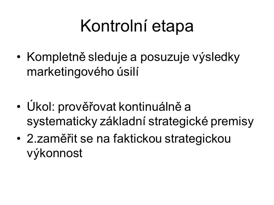 Kontrolní etapa Kompletně sleduje a posuzuje výsledky marketingového úsilí Úkol: prověřovat kontinuálně a systematicky základní strategické premisy 2.