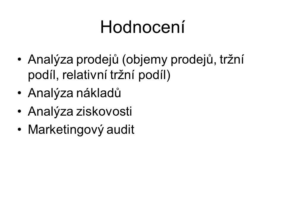 Hodnocení Analýza prodejů (objemy prodejů, tržní podíl, relativní tržní podíl) Analýza nákladů Analýza ziskovosti Marketingový audit