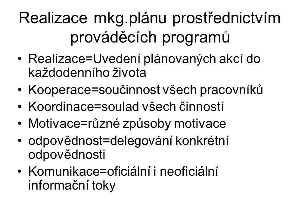 Realizace mkg.plánu prostřednictvím prováděcích programů Realizace=Uvedení plánovaných akcí do každodenního života Kooperace=součinnost všech pracovní