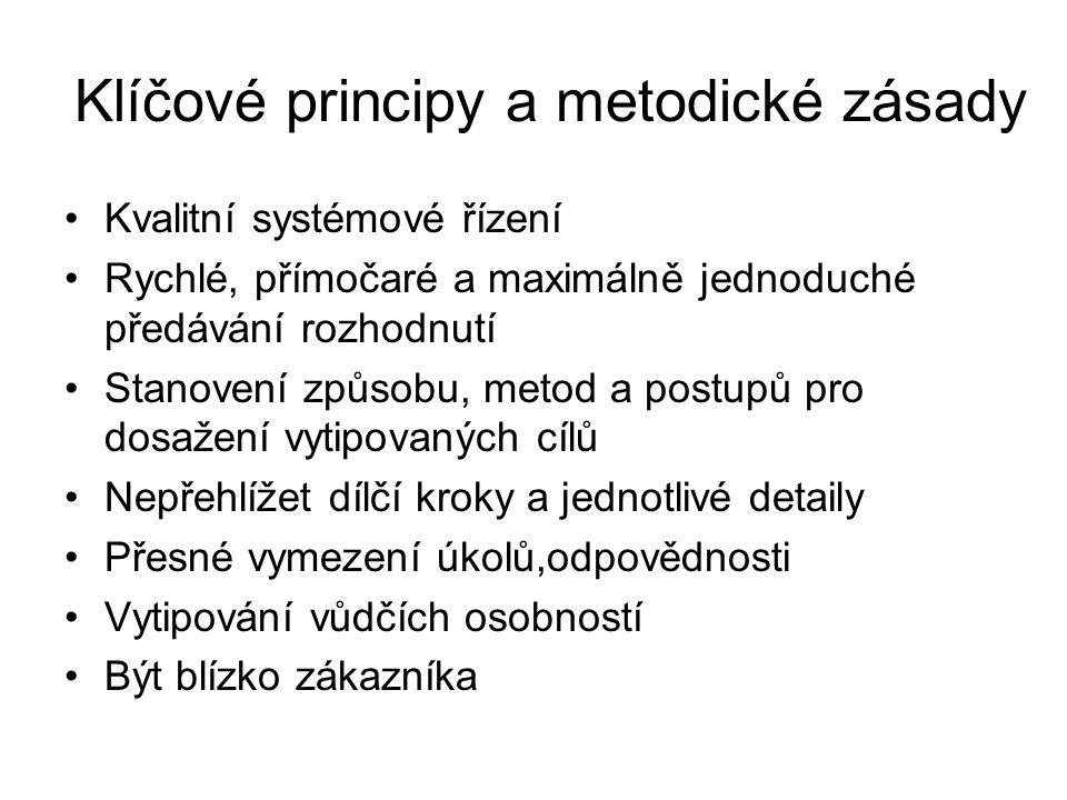 Klíčové principy a metodické zásady Kvalitní systémové řízení Rychlé, přímočaré a maximálně jednoduché předávání rozhodnutí Stanovení způsobu, metod a