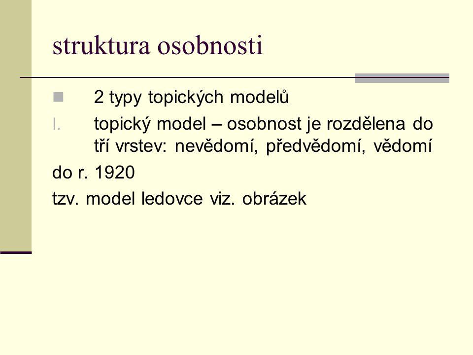 struktura osobnosti 2 typy topických modelů I. topický model – osobnost je rozdělena do tří vrstev: nevědomí, předvědomí, vědomí do r. 1920 tzv. model