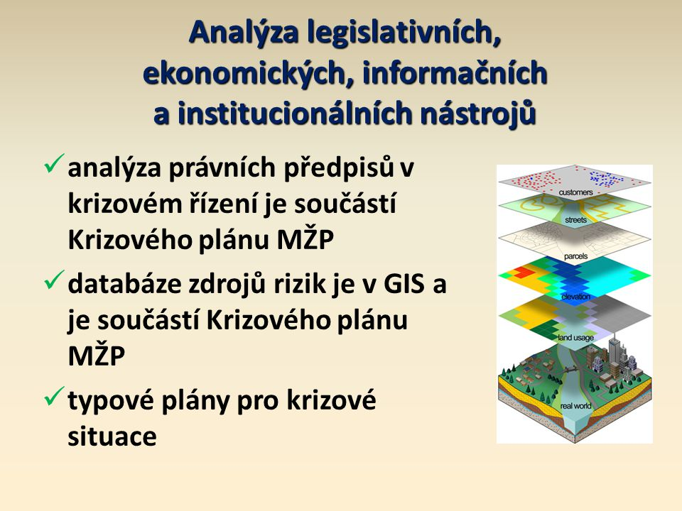 Analýza legislativních, ekonomických, informačních a institucionálních nástrojů analýza právních předpisů v krizovém řízení je součástí Krizového plánu MŽP databáze zdrojů rizik je v GIS a je součástí Krizového plánu MŽP typové plány pro krizové situace